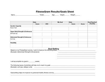 FitnessGram Goal Sheet