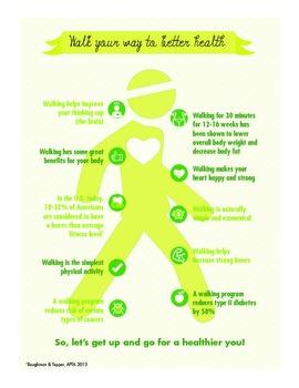 FitnessWurx Walking Guide