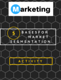 Five Bases for Market Segmentation Activity