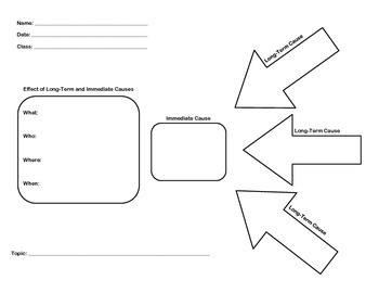 Five Cause and Effect Graphic Organizers