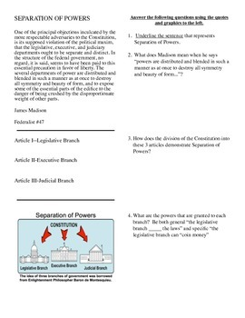Five Constitutional Principles: Analyzing The Federalist Papers & Graphics