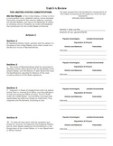 Five Constitutional Principles: Analyzing Constitution Text
