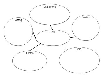 Five Elements of Fiction Graphic Organizer