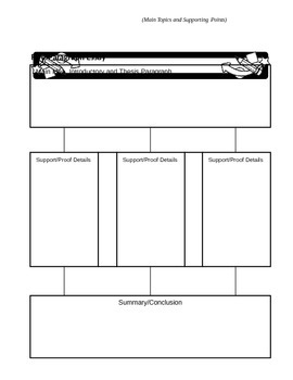 Five Elements of a Plot Graphic Organizer