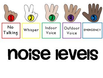 Five Finger Noise Levels