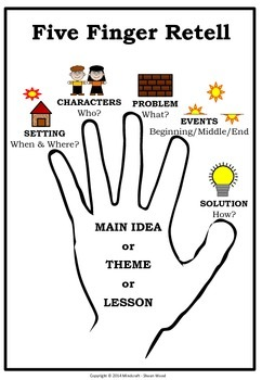 Five Finger Retell 1490857 on white board diagram