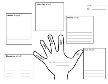Five Finger Retell