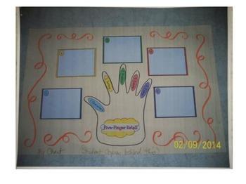 Five-Finger Retell Anchor Chart