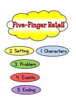 Five-Finger Retell Anchor Chart