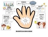 Five Finger Retell: Recuenta en cinco dedos