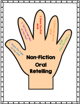 Five Finger Retelling Posters for Fiction and Nonfiction