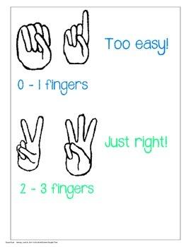 Five Finger Rule