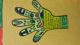 Five Finger Rule for Reading