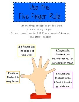 Five Finger Rule for Reading--Poster by The Learning Lab by Stacey Colegrove