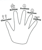 Five Finger Story Structure
