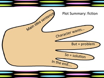 Five Finger Summary Planners for Reading Comprehension Activity