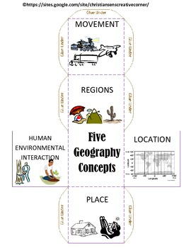 Five Geography Concepts Die