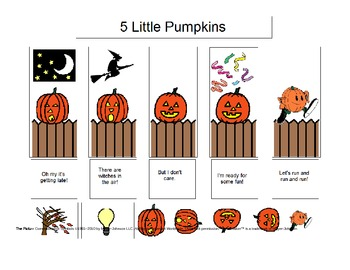 Five Little Pumpkins Poem Visual