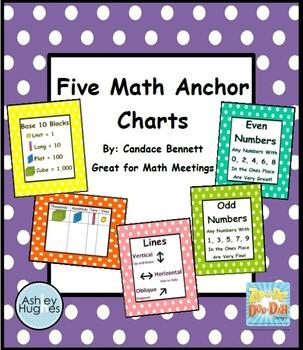 Five Math Anchor Charts