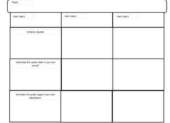 Five Paragraph Argumentative Essay Graphic Organizer