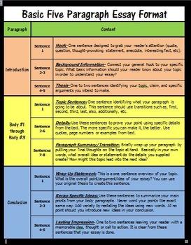 Five Paragraph Essay Chart