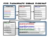 Five Paragraph Essay Flow Map Handouts/Poster