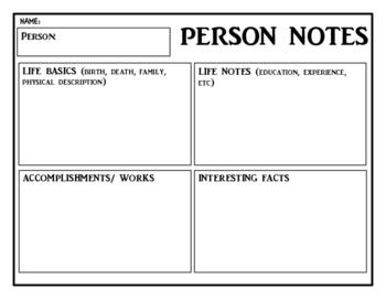 Five-Paragraph Essay Guide: Famous Person Report
