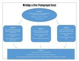 Five Paragraph Essay Organizer