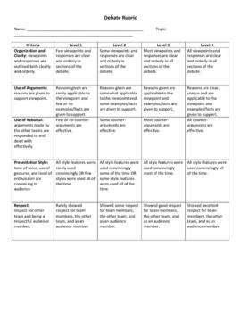 Five Paragraph Essay (Persuasive Writing) and Debate