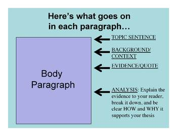 five paragraph essay powerpoint by marstars teachers pay teachers five paragraph essay powerpoint