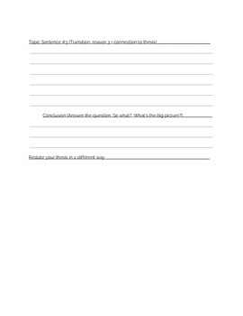 Five Paragraph Essay Template (World Religions Example)