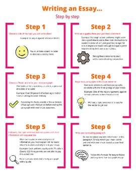 Five Paragraph Essay VIP (Visual Instruction Plan)