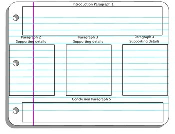 Five Part Essay Graphic Organizer