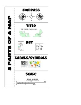 5 main parts of a map Five Parts Of A Map Foldable By Miss History Teachers Pay Teachers 5 main parts of a map