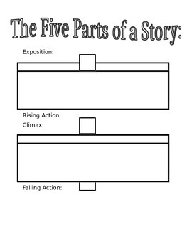 Five Parts of a Story