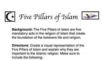 Five Pillars of Islam Activity