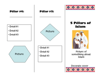 Five Pillars of Islam - Create a Brochure!