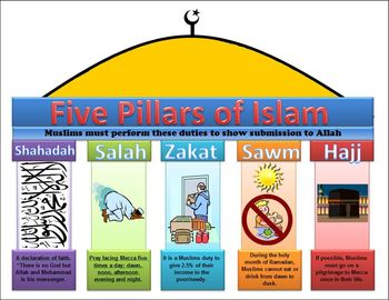 Five Pillars of Islam Graph... by MzGz | Teachers Pay Teachers