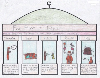 five pillars of islam graphic organizer by mzgz tpt. Black Bedroom Furniture Sets. Home Design Ideas