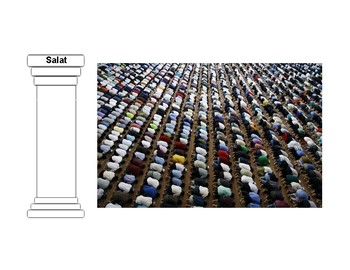 Five Pillars of Islam: Graphic Organizer and Presentation Slides