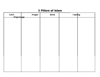 Five Pillars of Islam graphic organizer