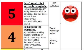 Five Point Stress Rubric and Social Story