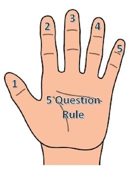 Five Question Rule Visual Cue