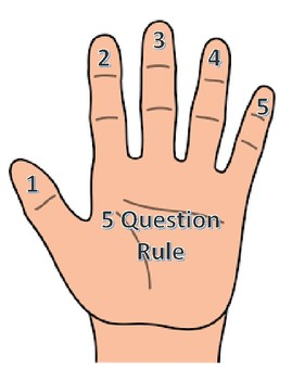 Five Question Rule Visual Cue