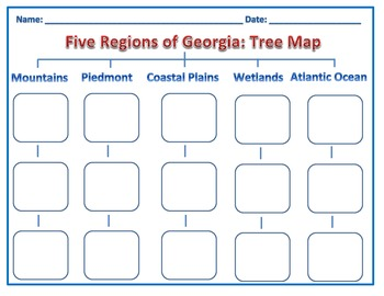 Five Regions of Georgia: Tree Map