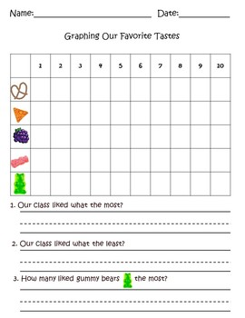 Five Senses Experiment with Math Graphing Extension