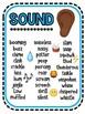 Five Senses Poster