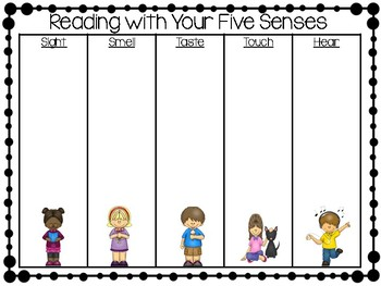 Five Senses Reading Activity- Use with any passage, short story, or novel!