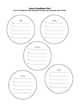 Five Senses Sensory Visualization Chart_Writing Tool