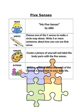 Five Senses Think Tank